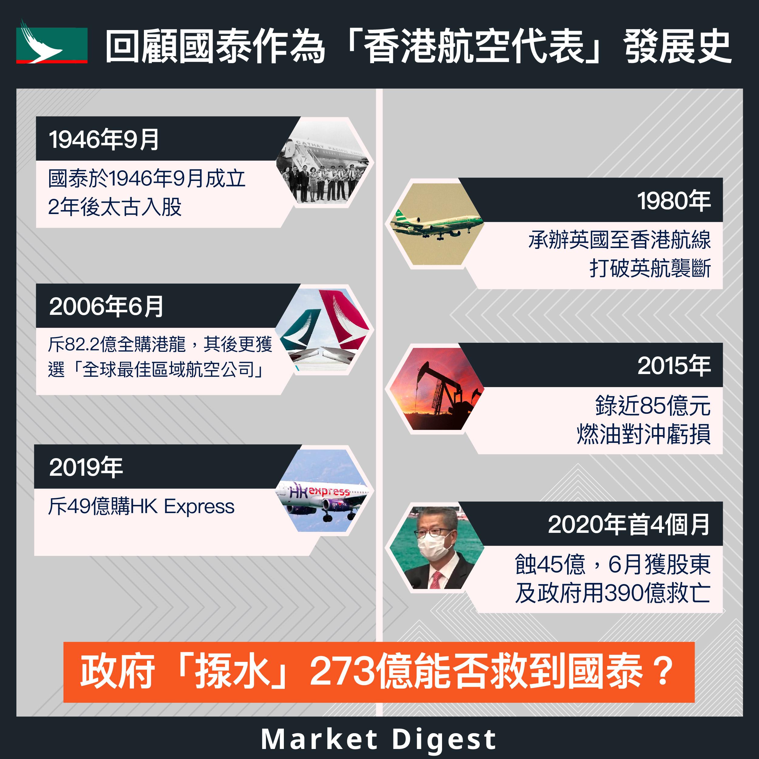 【港股變遷史】國泰因世紀疫症推390億救亡計劃,回顧「香港航空代表」發展史