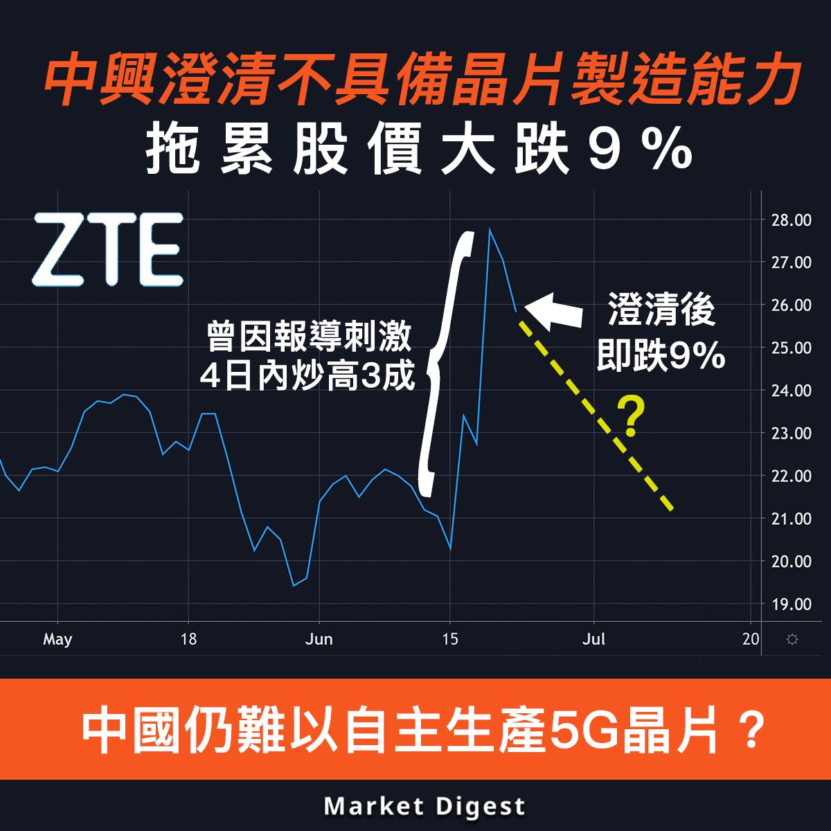 【圖解股市】中興澄清不具備晶片製造能力,拖累股價大跌9%