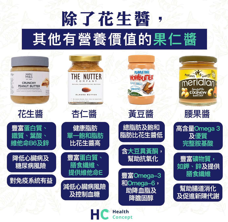 除了花生醬,其他有營養價值的果仁醬