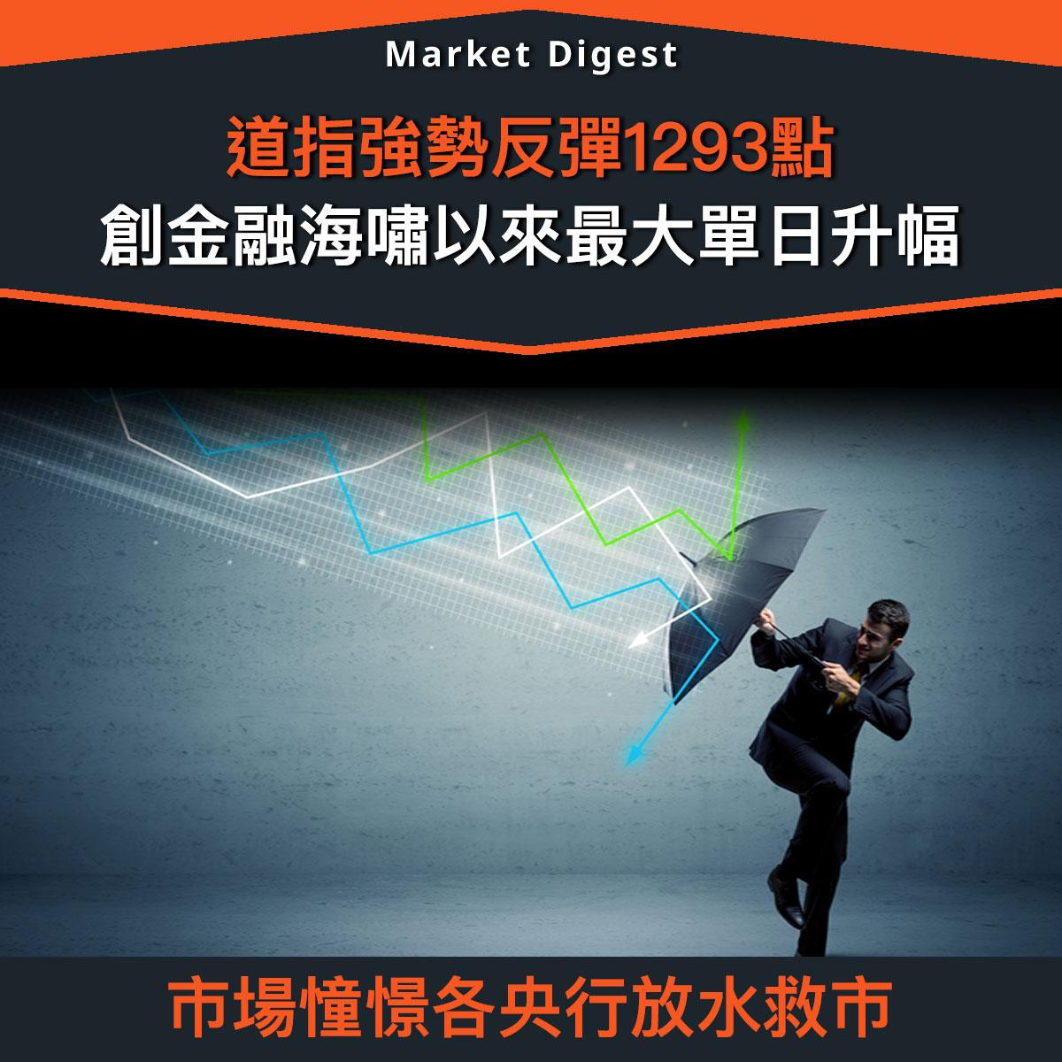 【市場熱話】道指強勢反彈1293點,創金融海嘯以來最大單日升幅