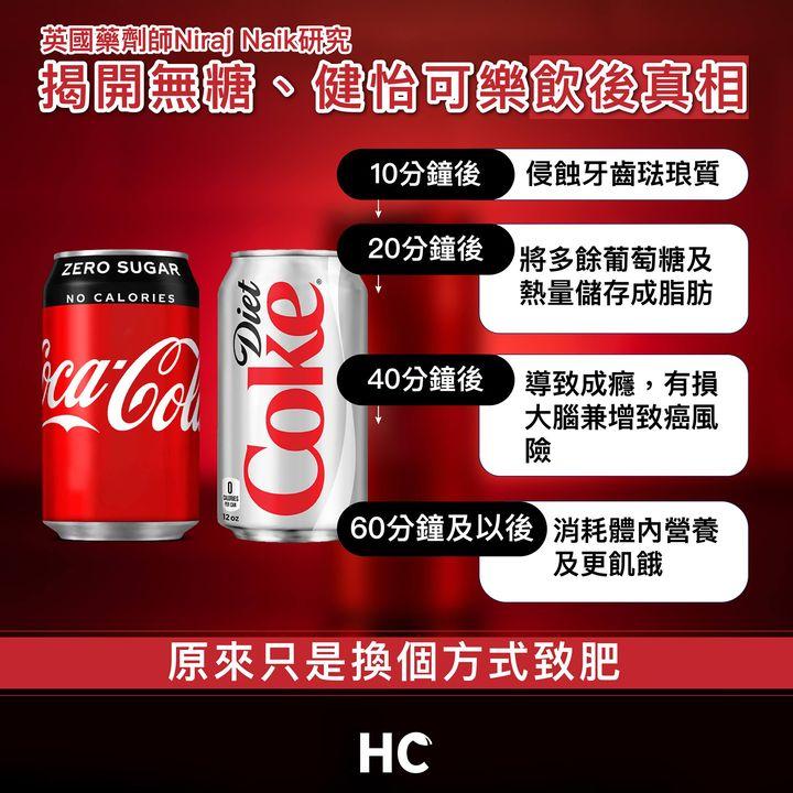 【#飲品營養】揭開無糖、健怡可樂飲後真相