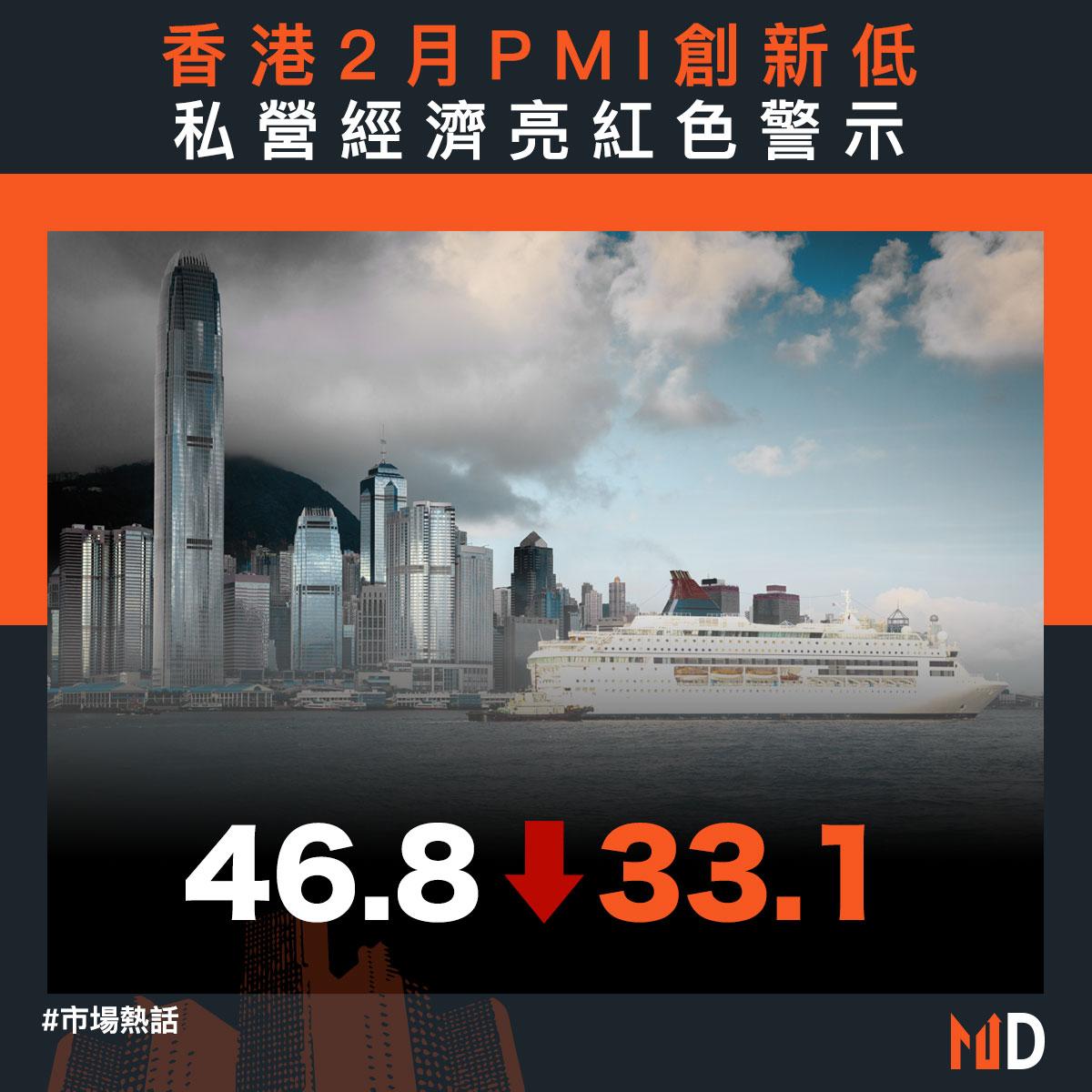 【市場熱話】香港2月PMI創新低 私營經濟亮紅色警示