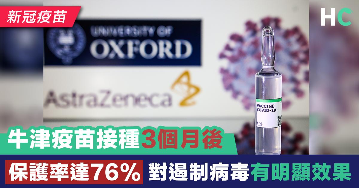 牛津疫苗接種3個月後保護率達76% 對遏制病毒有「明顯效果」