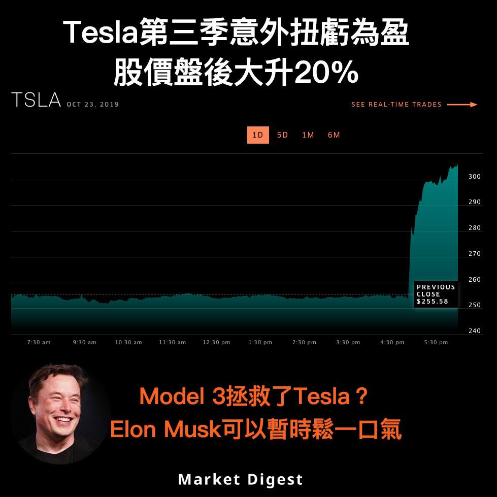 【市場熱話】Tesla第三季意外扭虧為盈,股價盤後大升20%
