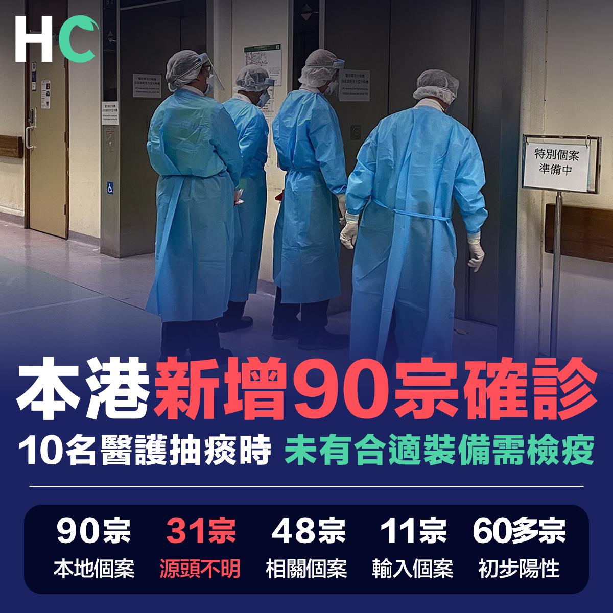 本港新增90宗確診 10名醫護抽痰時未有合適裝備需檢疫