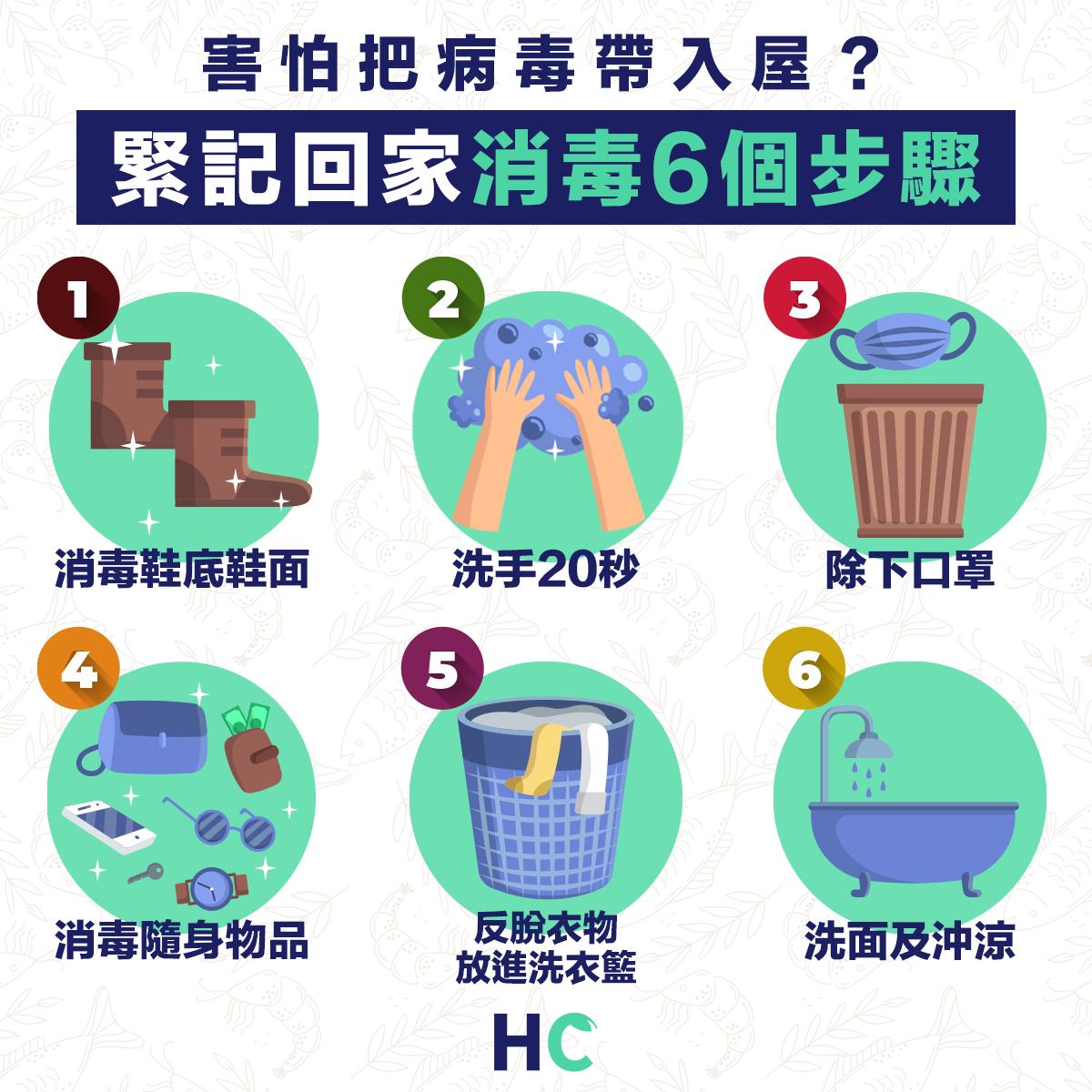 【#健康資訊】害怕把病毒帶入屋? 緊記回家消毒6個步驟