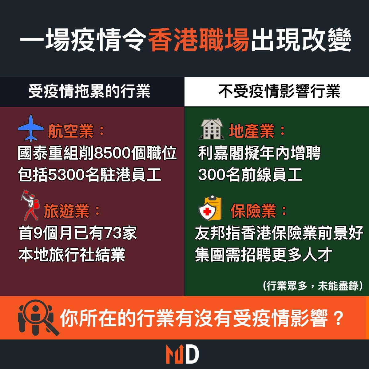 香港就業市場或出現大變更