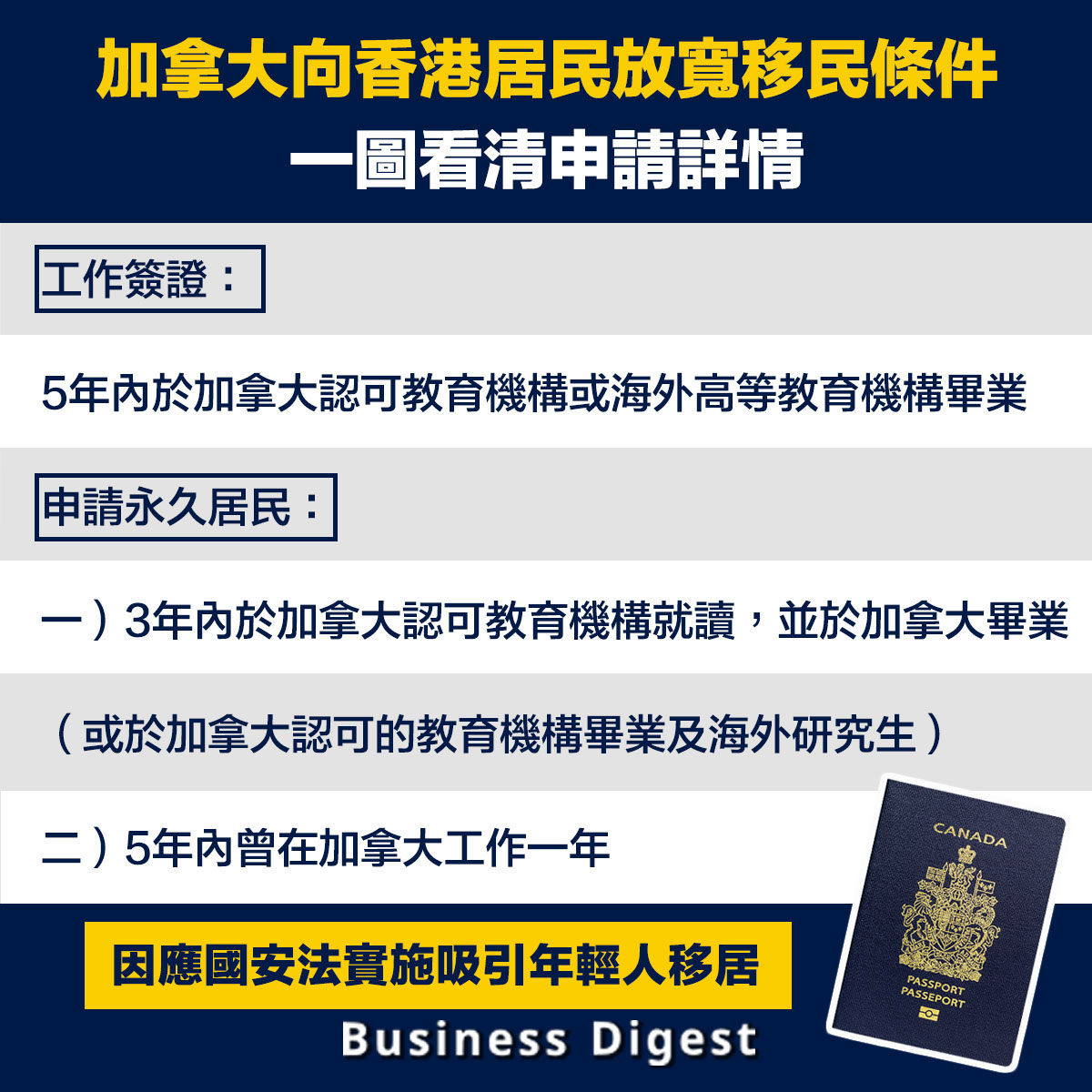 加拿大政府宣布,為吸引更多香港年輕人到加拿大學習及工作,在政策上將會提供更多便利