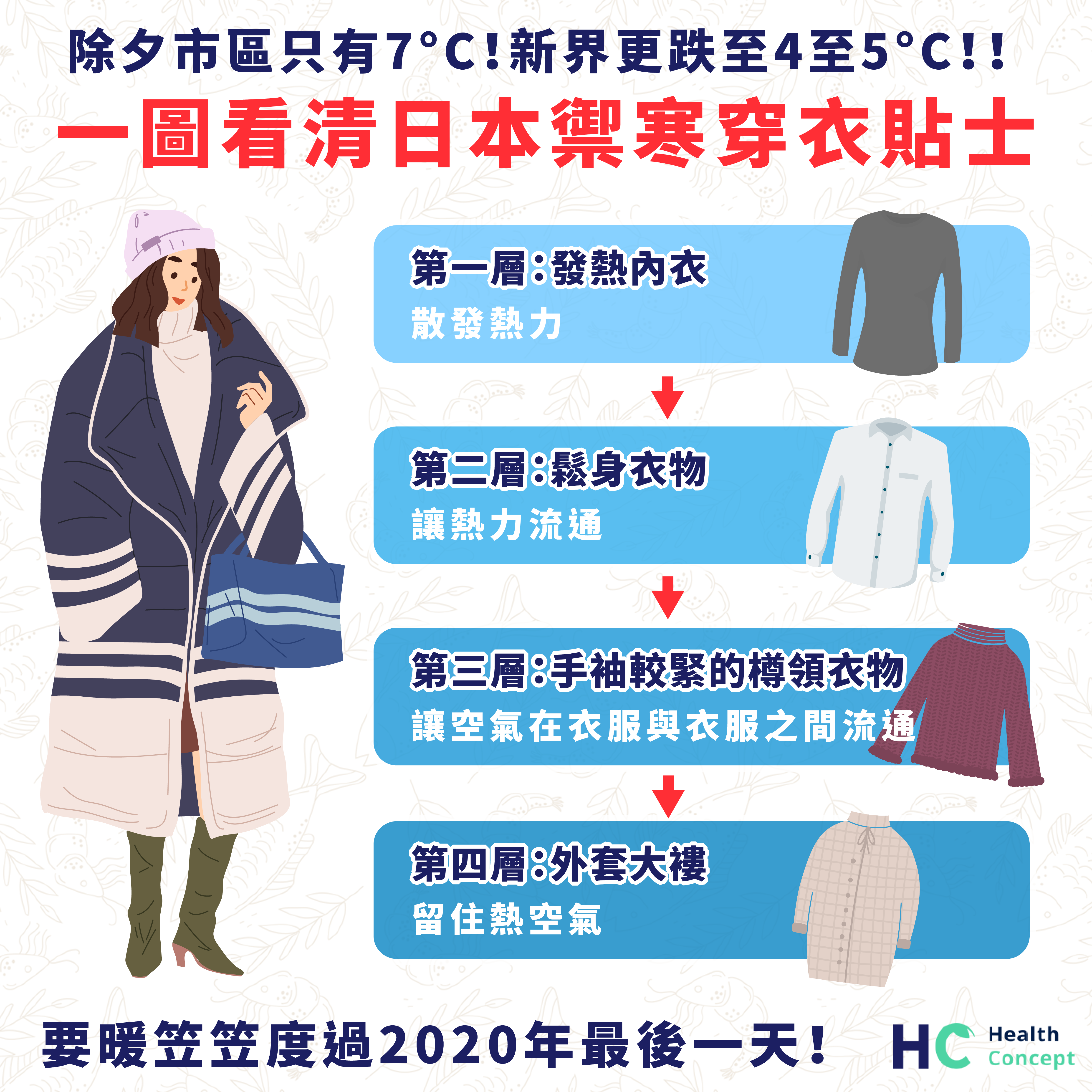 除夕市區只有7°C! 一圖看清日本禦寒穿衣貼士