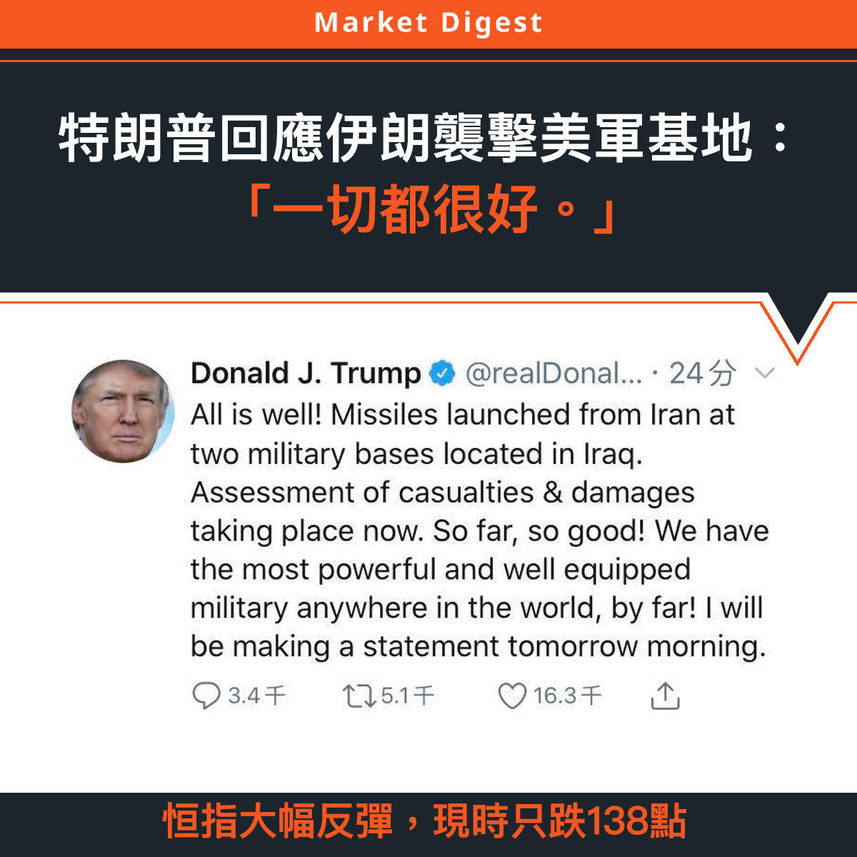 【市場熱話】特朗普回應伊朗襲擊美軍基地:「一切都很好。」