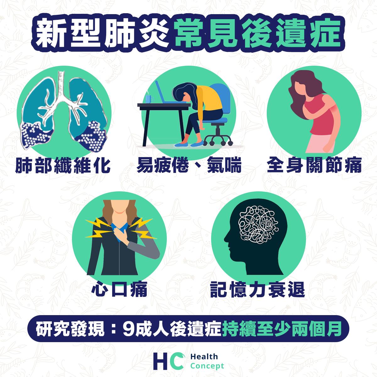 【#健康資訊】新型肺炎常見後遺症