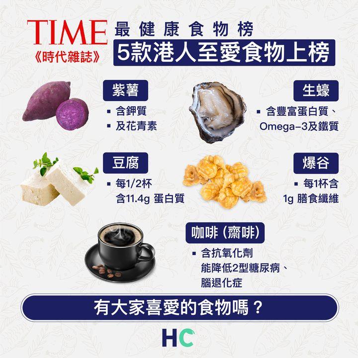 【#營養食品】《時代雜誌》最健康食物榜 5款港人至愛食物上榜
