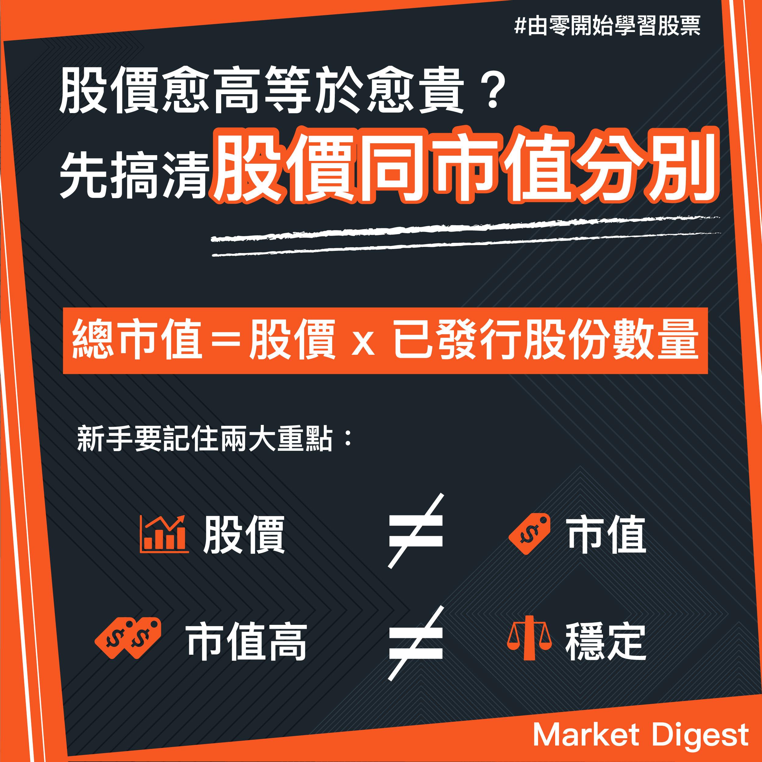 【由零開始學習股票】股價愈高等於愈貴?先搞清股價同市值分別