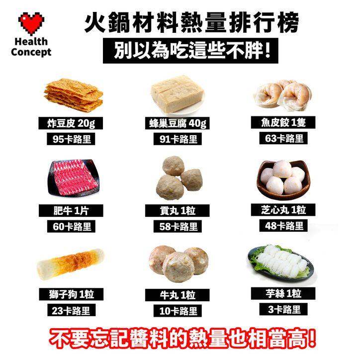 【#營養食品】火鍋材料熱量排行榜 別以為吃這些不胖!