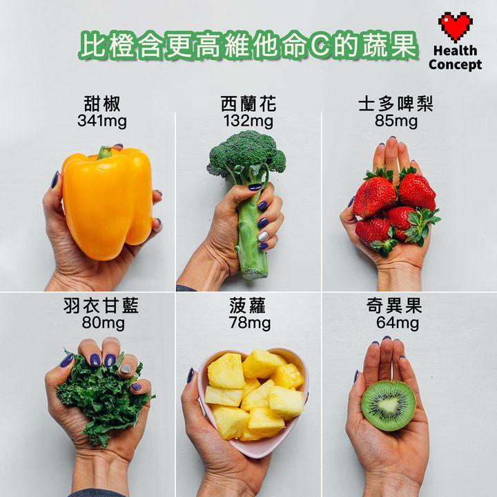 【#營養食品】比橙含更高維他命C的蔬果