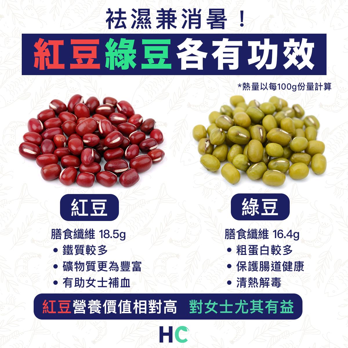 【#營養食物】袪濕兼消暑! 紅豆綠豆各有功效