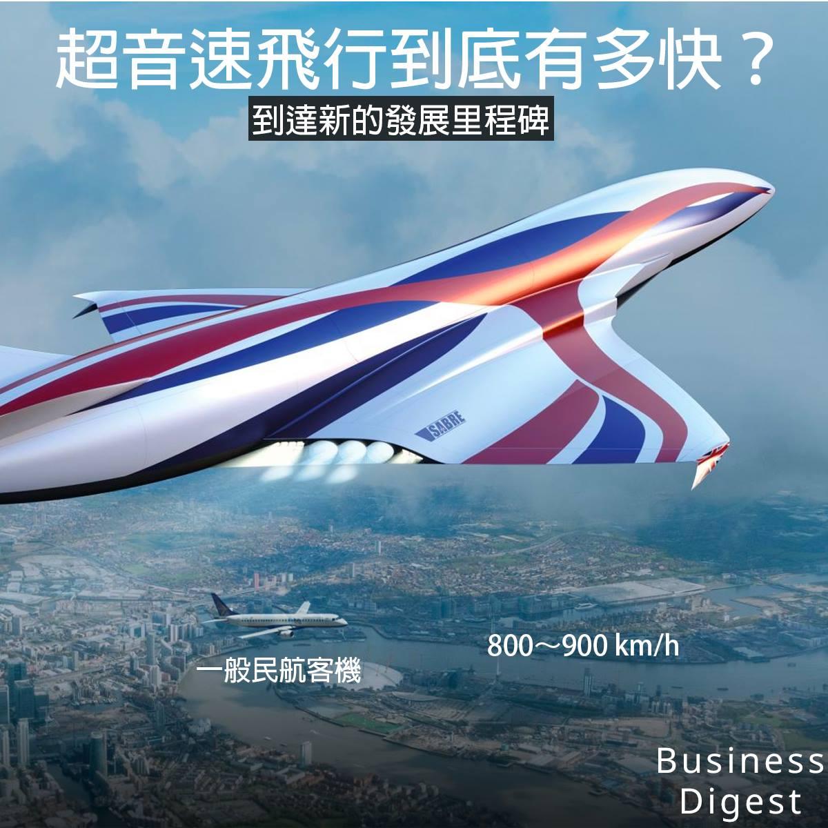 【商業熱話】超音速飛行到底有多快?