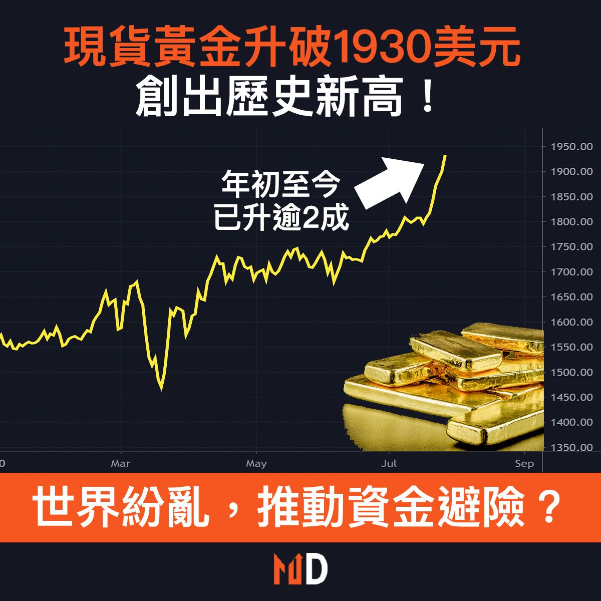 【市場熱話】現貨黃金升破1930美元,創出歷史新高!