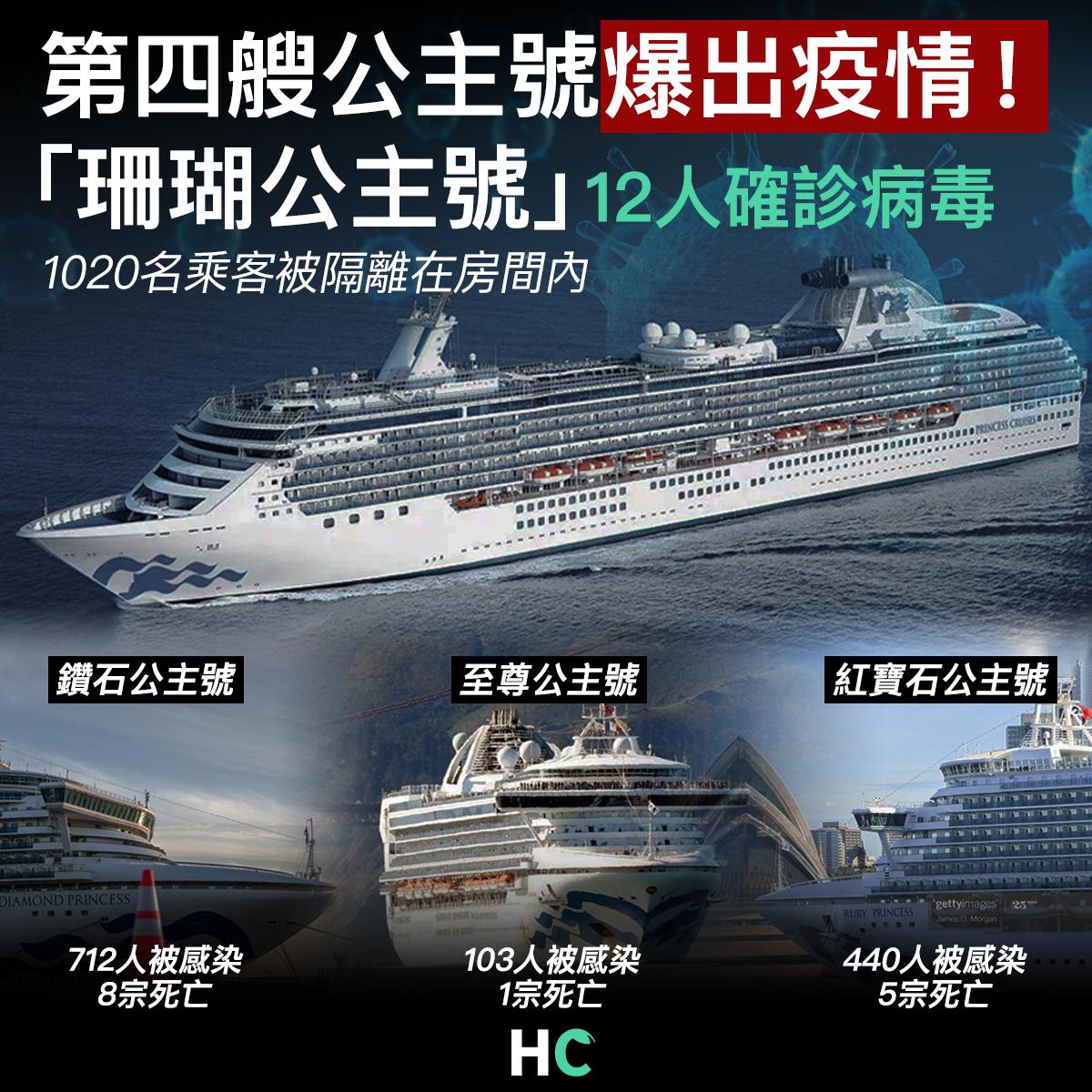 【#武漢肺炎】第四艘公主號爆出疫情! 「珊瑚公主號」12人確診病毒