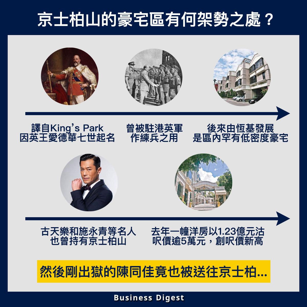 【商業熱話】京士柏山的豪宅區有何架勢之處?