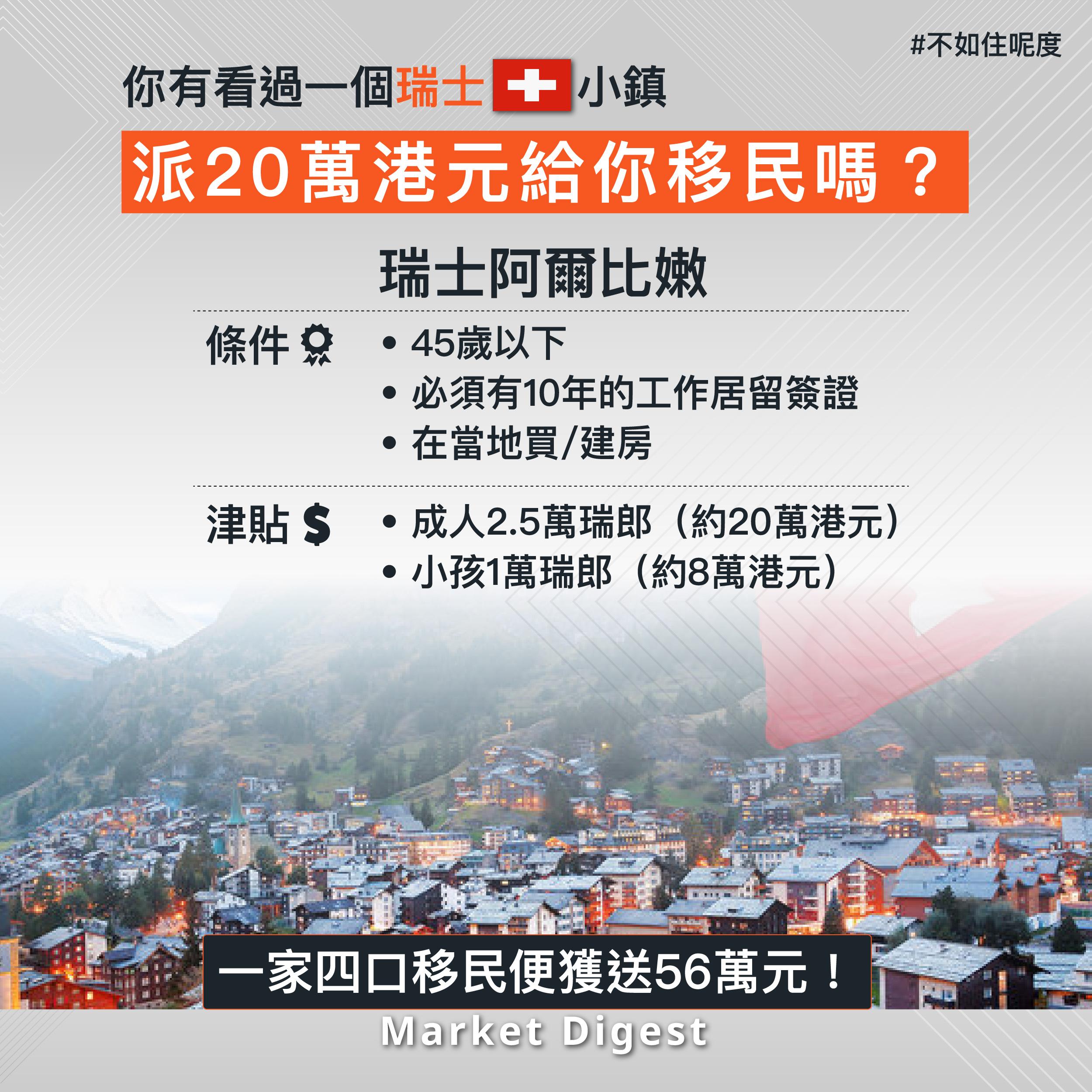 【不如住呢度】你有看過一個瑞士小鎮派20萬港元給你移民嗎?