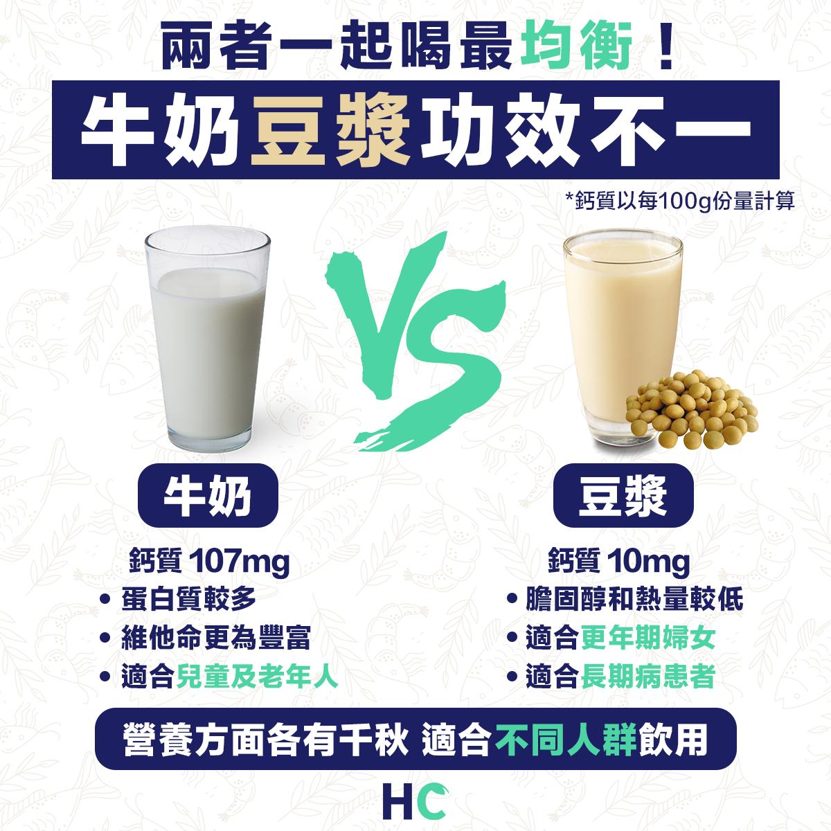 牛奶 VS 豆漿 兩者功效不一