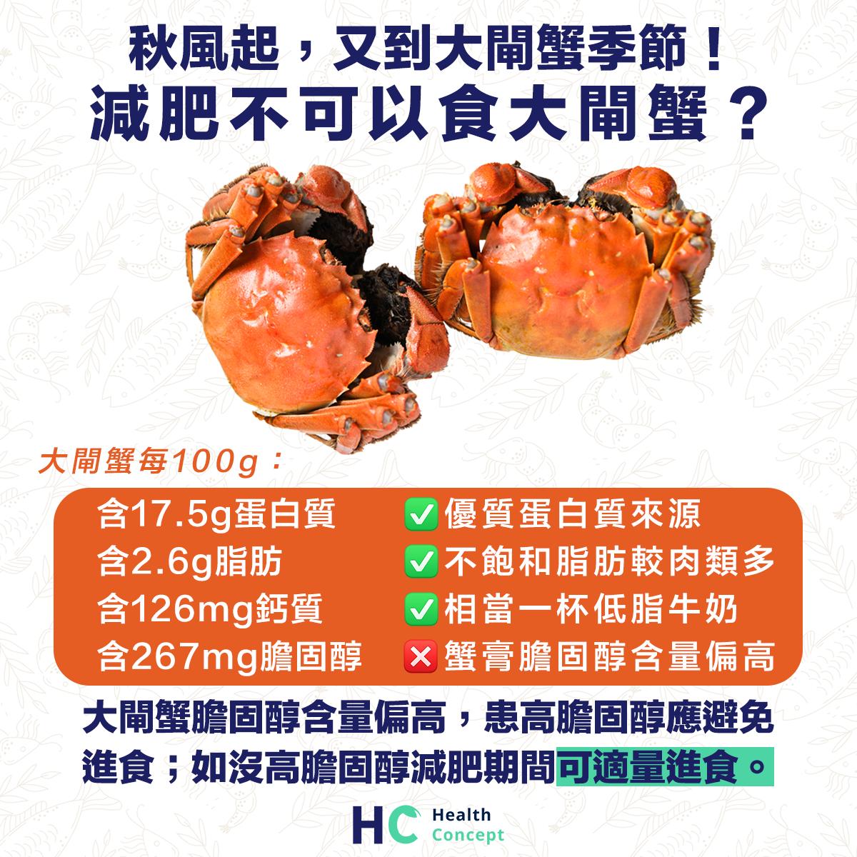 【營養食物】秋風起,又到大閘蟹季節! 減肥不可以食大閘蟹?
