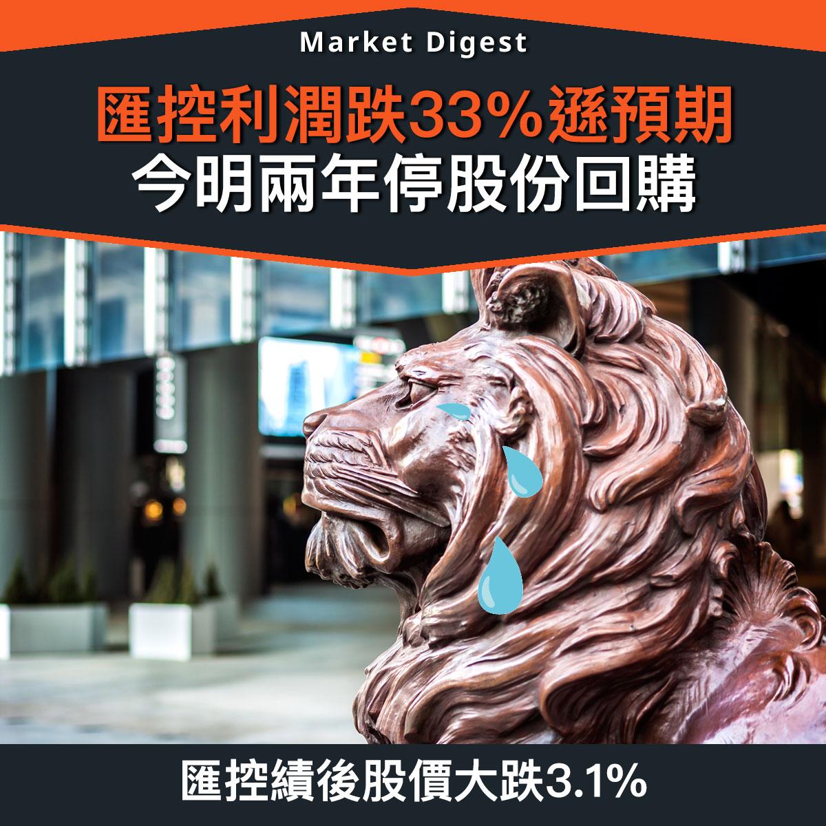 【市場熱話】匯控利潤跌33%遜預期,今明兩年停股份回購
