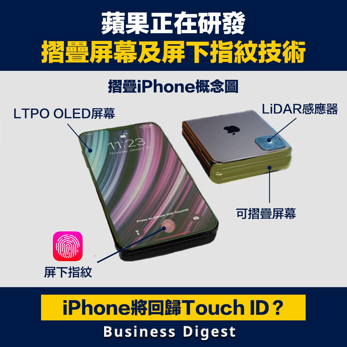 蘋果正在研發摺疊屏幕及屏下指紋技術