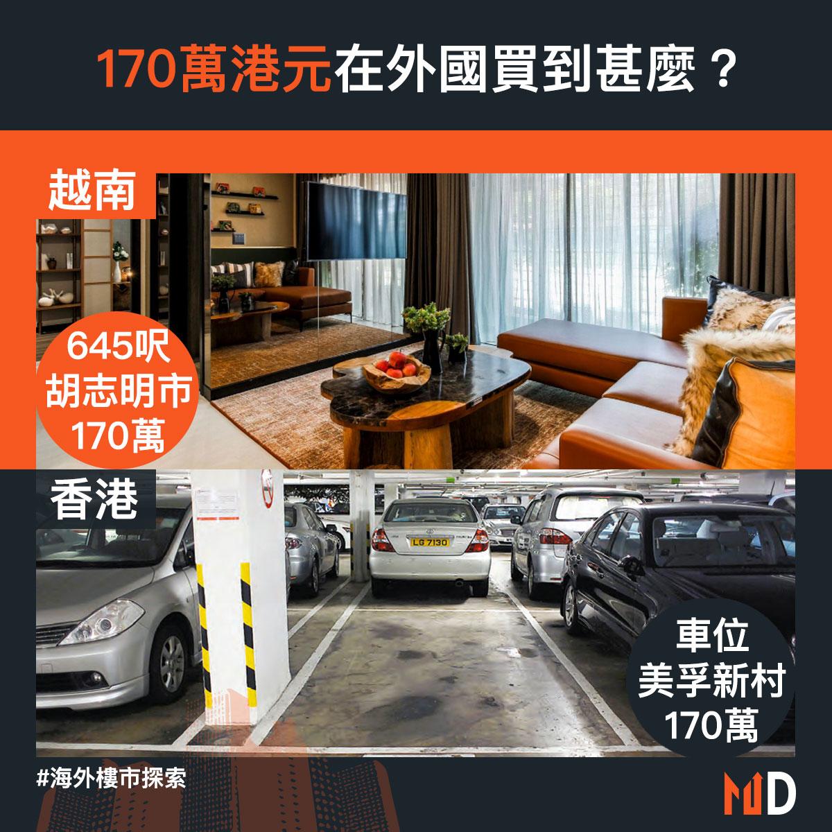 170萬港元在外國買到甚麼?