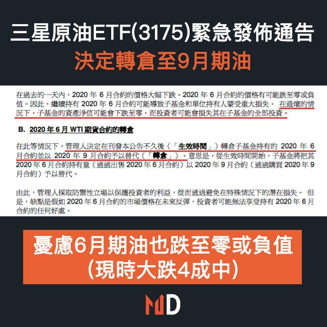 【市場熱話】三星原油ETF(3175)緊急發佈通告:決定轉倉至9月期油