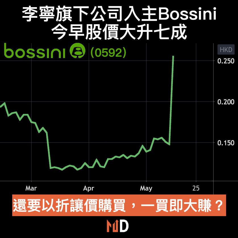 【市場熱話】李寧旗下公司入主Bossini,今早股價大升七成