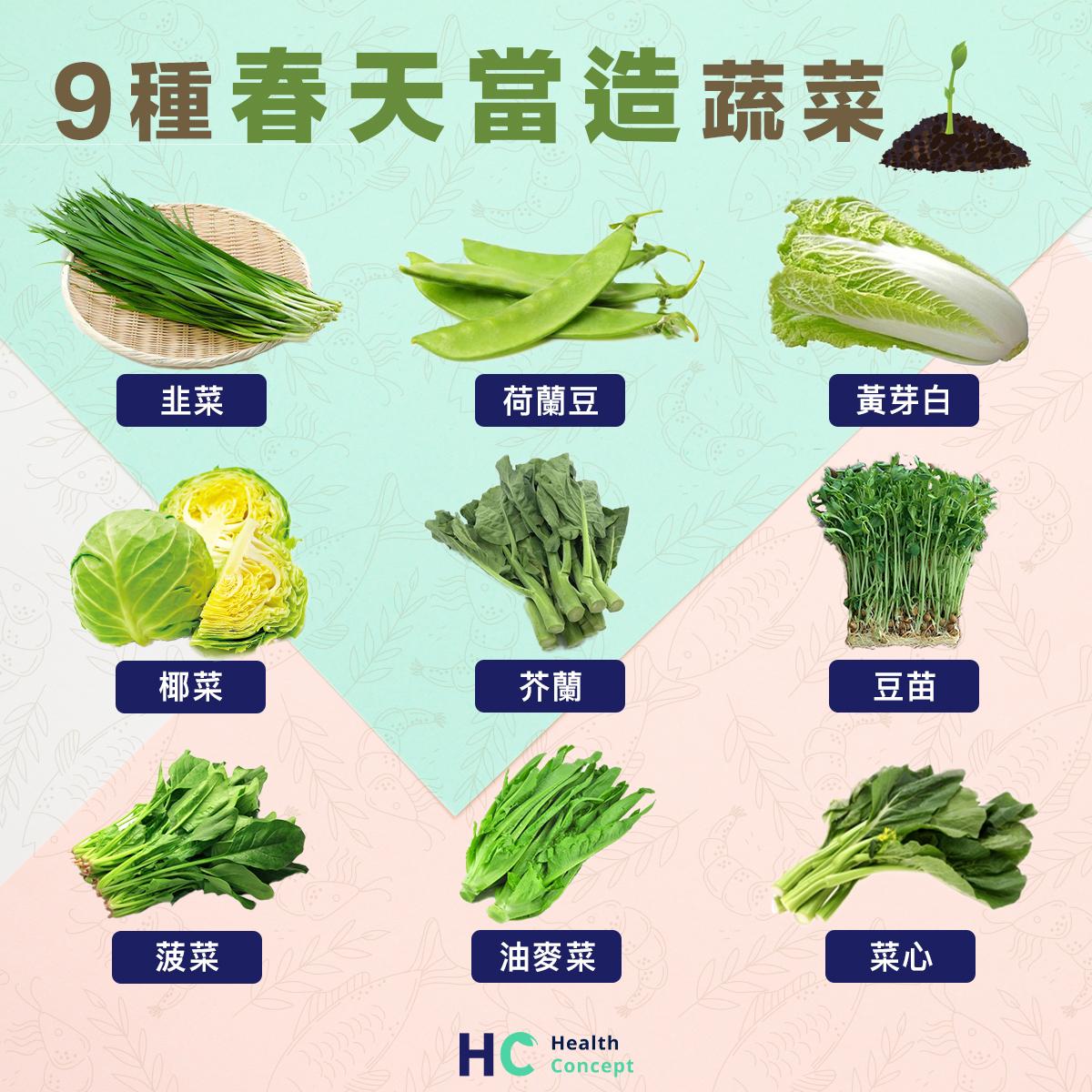 春天不時不食  9種春天當造蔬菜