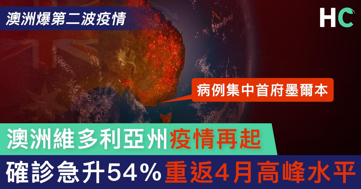 【#新型肺炎】澳洲維多利亞州疫情再起 確診急升重返4月高峰水平