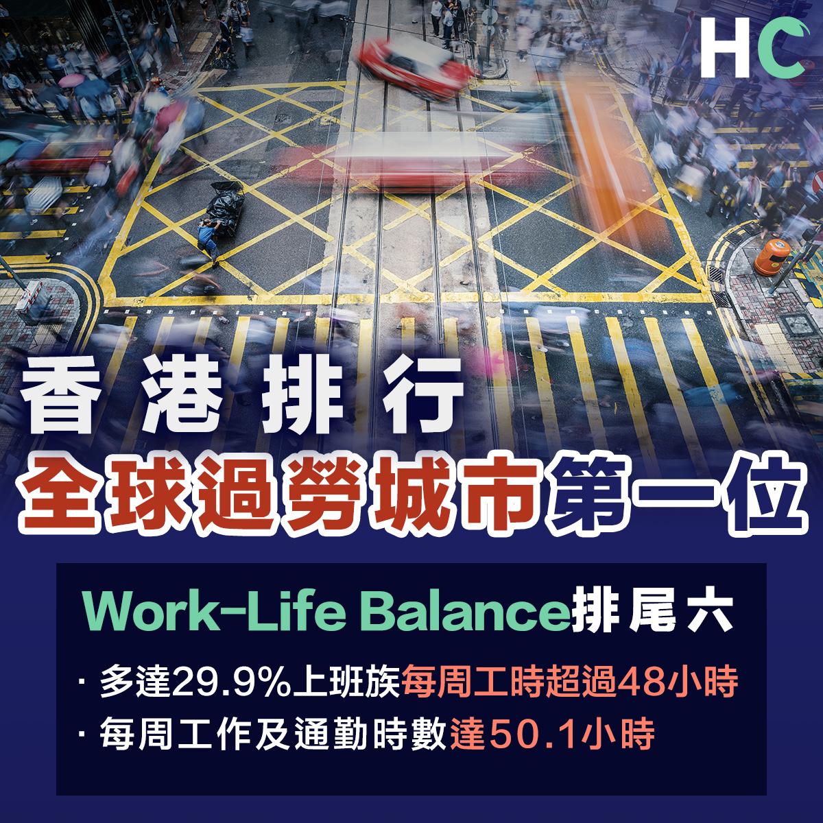 香港排行「全球過勞城市」第一位 Work-life balance排尾6
