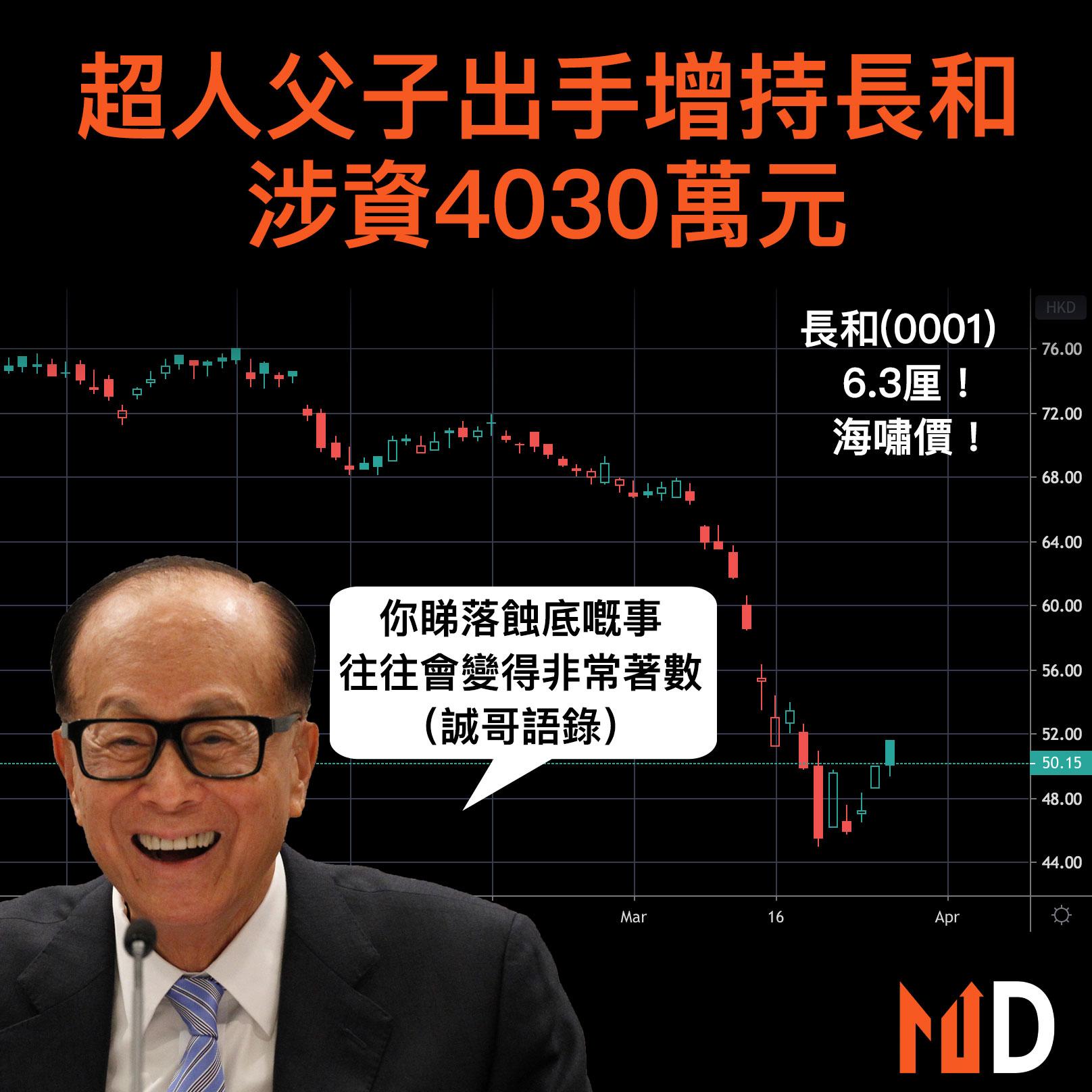 【市場熱話】超人父子出手增持長和!涉資4030萬元