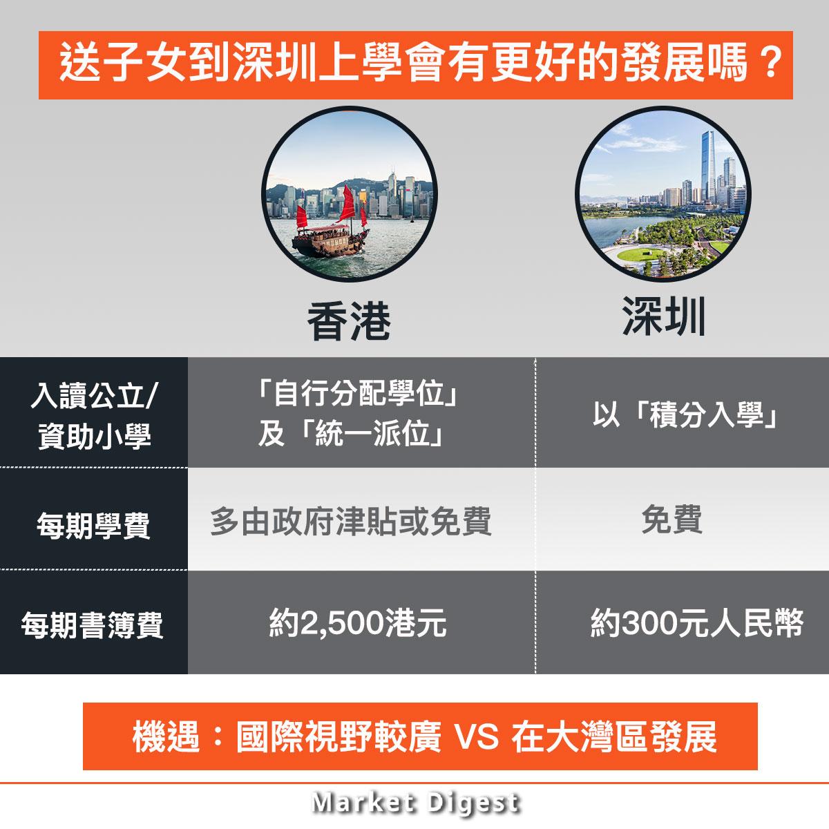 【移民攻略】送子女到深圳上學會有更好的發展嗎?