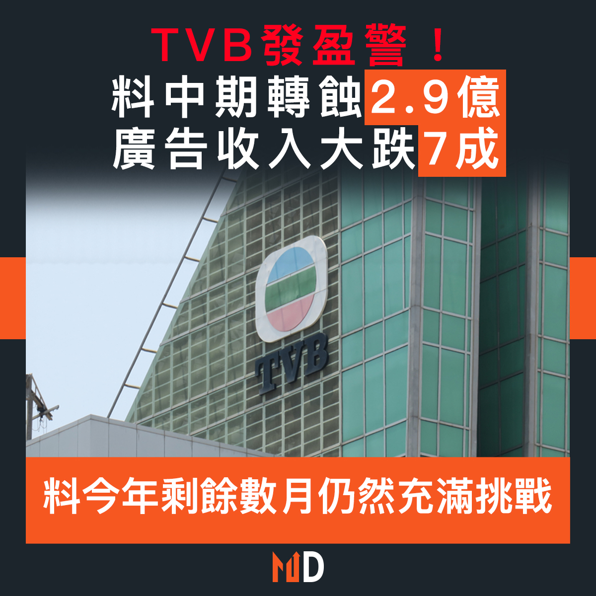 【市場熱話】TVB發盈警!料中期轉蝕2.9億,廣告收入大跌7成