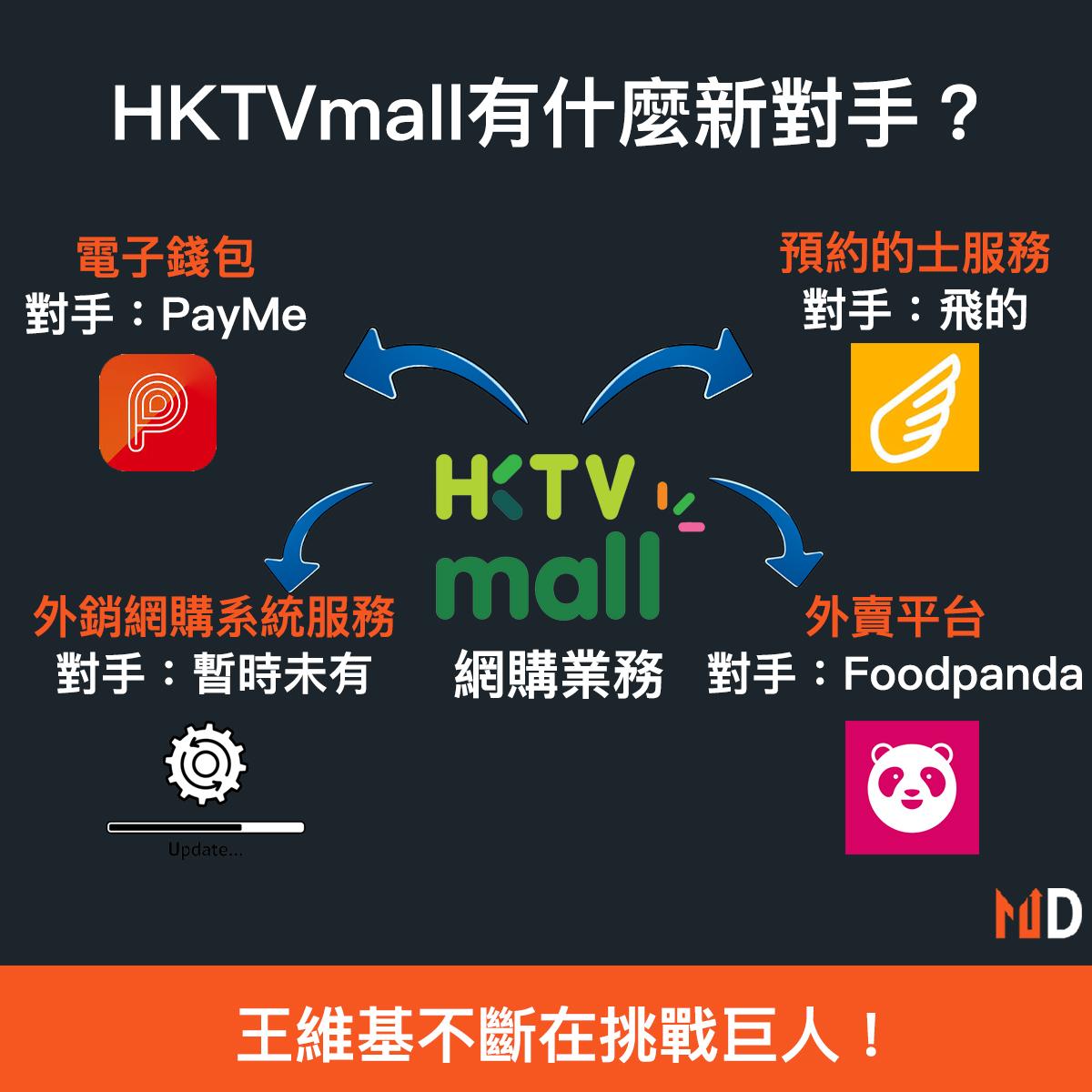 【網購平台】HKTVmall有什麼新對手?
