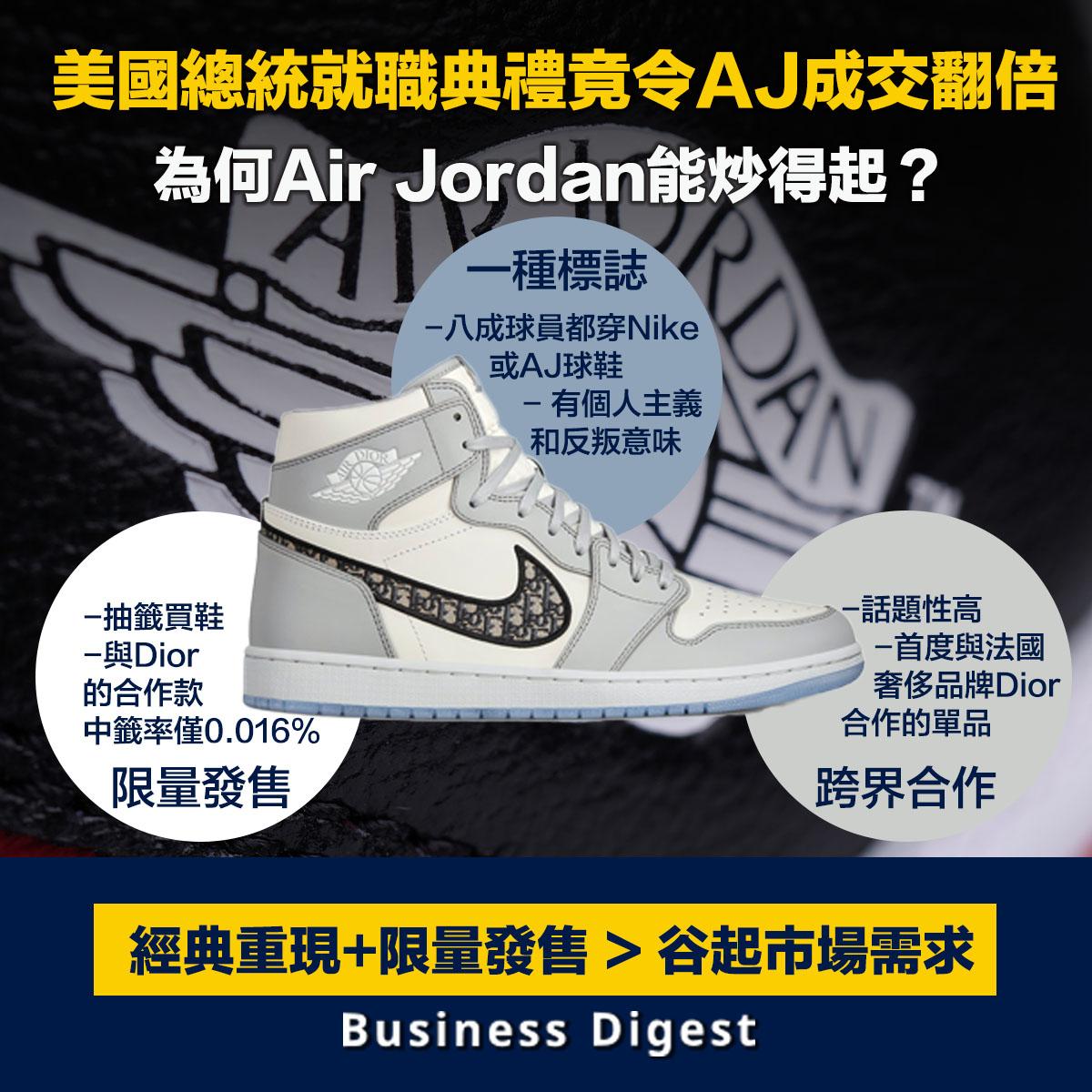 美國總統就職典禮竟令AJ成交翻倍,為何Air Jordan能炒得起?