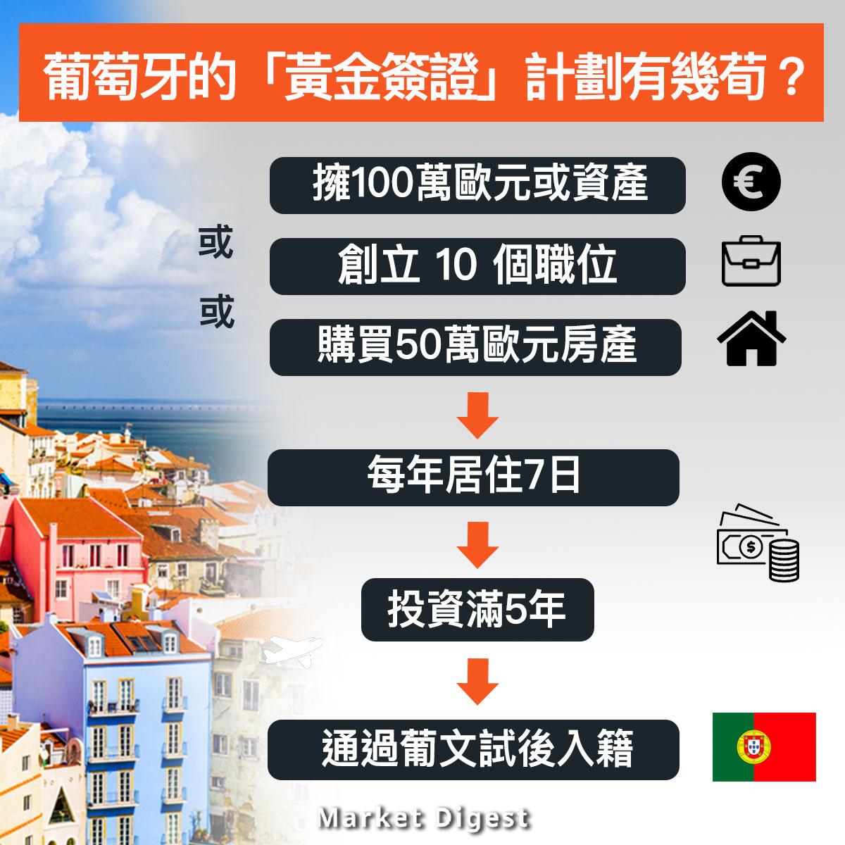 【不如住呢度】葡萄牙的「黃金簽證」計劃有幾荀?