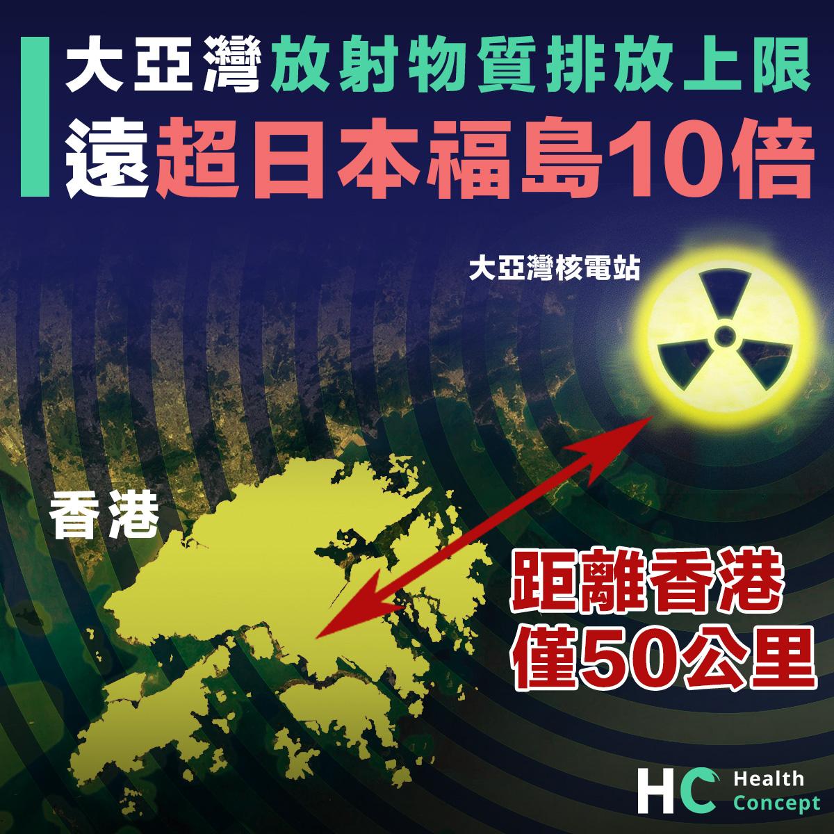 大亞灣放射物質排放上限 遠超日本福島10倍