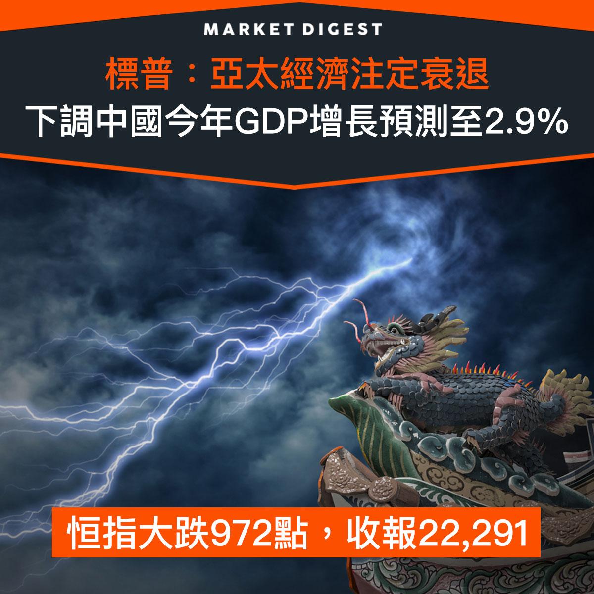 【市場熱話】標普:亞太經濟注定衰退,下調中國今年GDP增長預測至2.9%