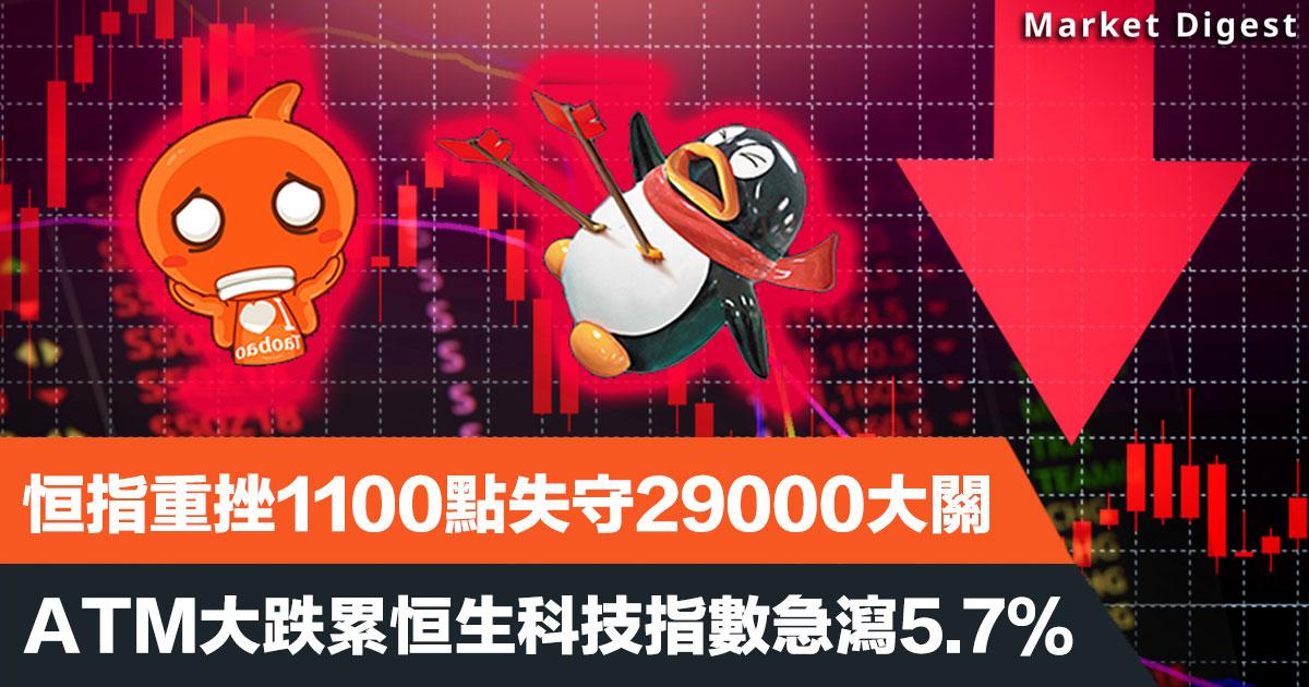 【股市大跌】恒指重挫1100點失守29000大關,ATM大跌累恒生科技指數急瀉5.7%