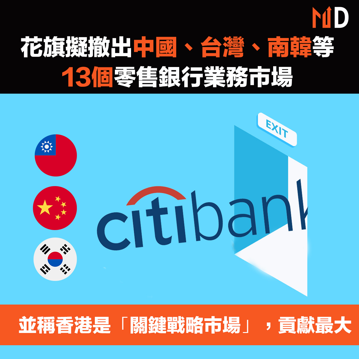 【市場熱話】花旗擬撤出13個零售銀行業務市場,又稱香港是「關鍵戰略市場」