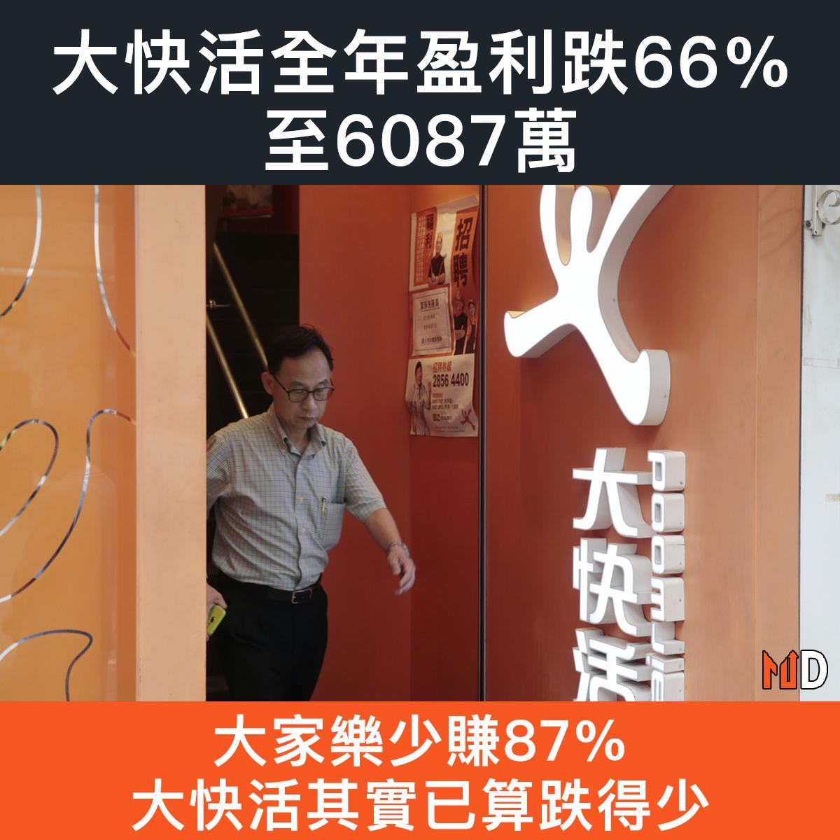 【市場熱話】大快活全年盈利跌66%至6087萬