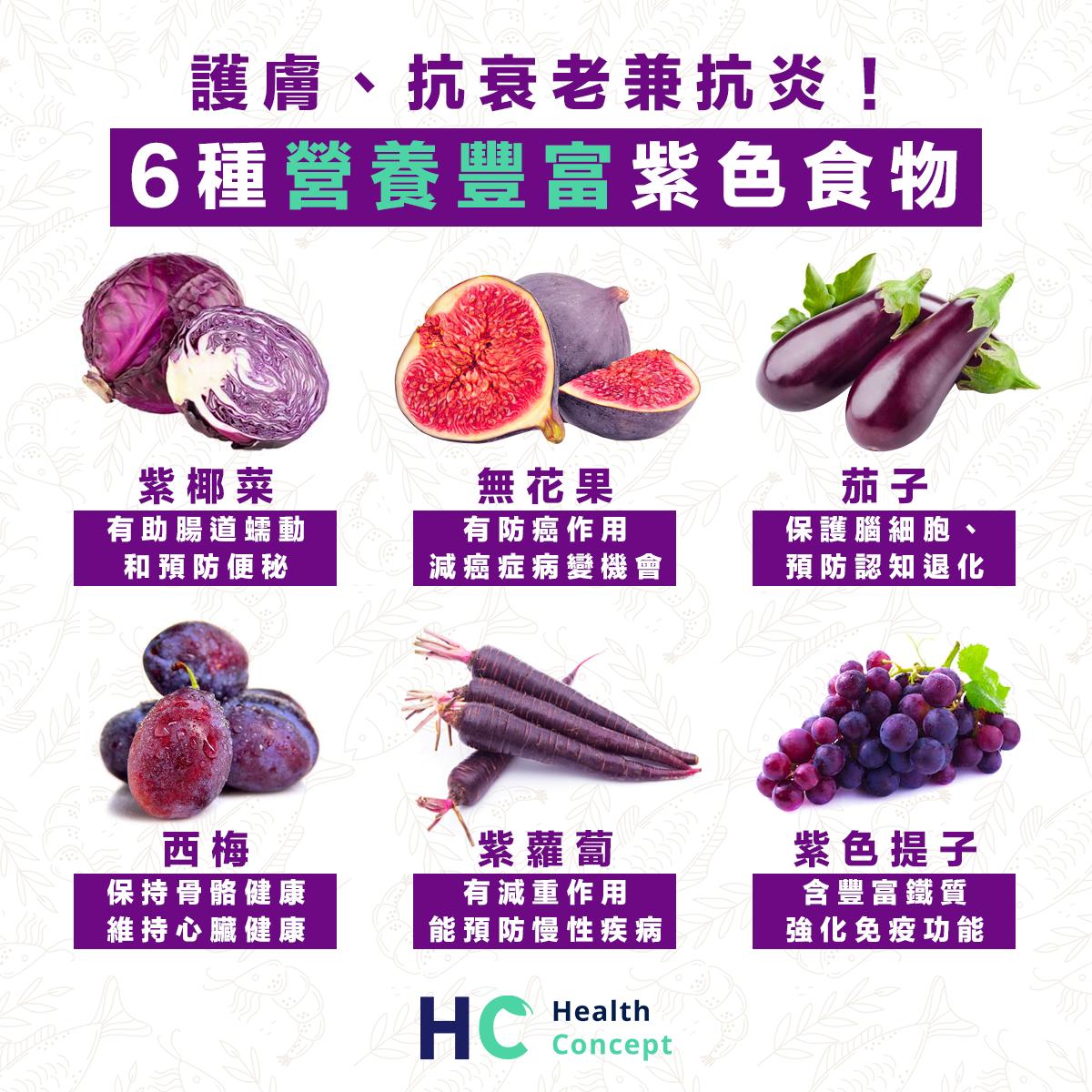 護膚、抗衰老兼抗炎! 6種營養豐富紫色食物
