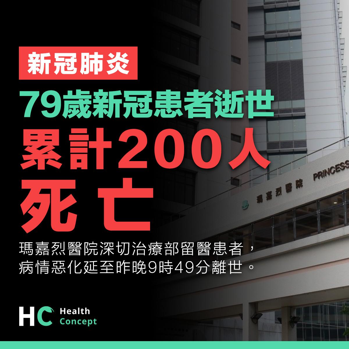 79歲新冠患者逝世 累計200人死亡