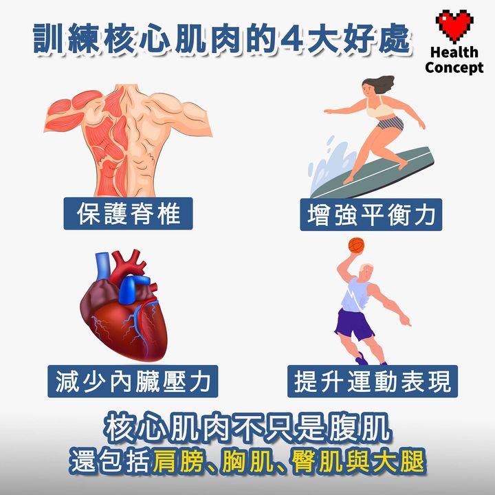 【運動資訊】訓練核心肌肉的4大好處