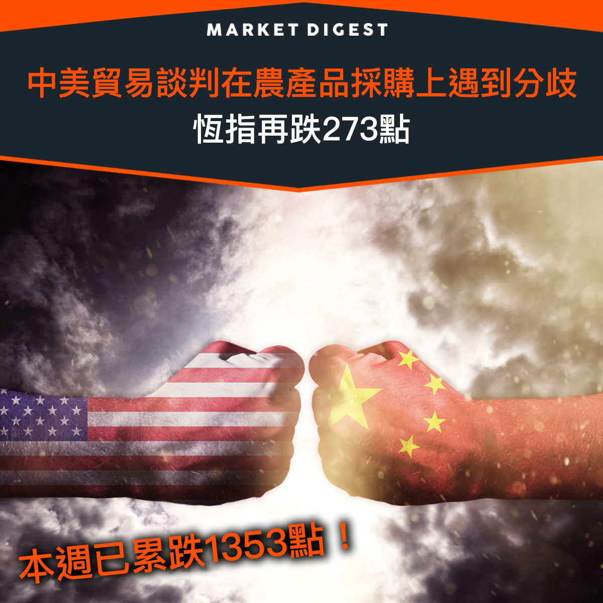 【中美貿易戰】貿易談判在農產品採購上遇到分歧,恆指再跌273點